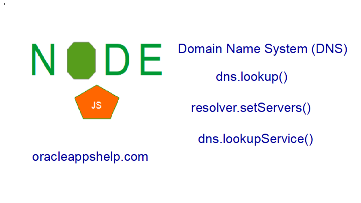 Node.js Tutorial – Domain Name System (DNS)